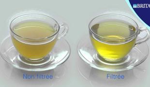 Le test du thé
